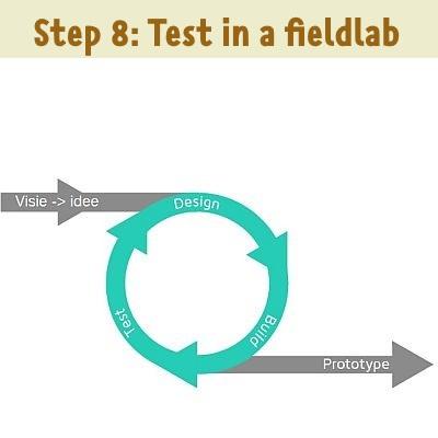 step 8: fieldlab