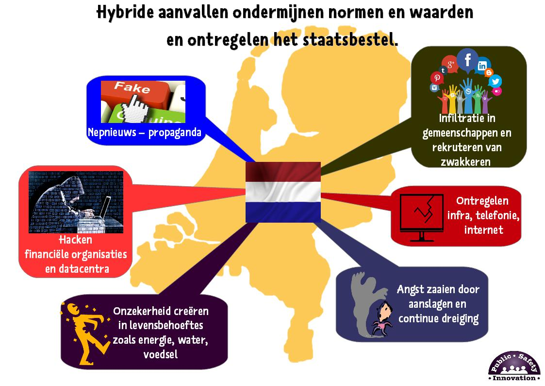 hybride aanvallen